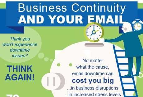 Business Continuity and Your Email
