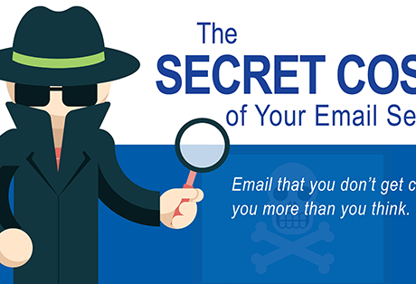 The Secret Costs of Your Email Security