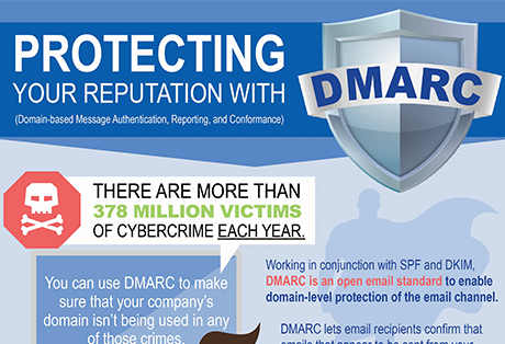 Protecting Your Reputation with DMARC