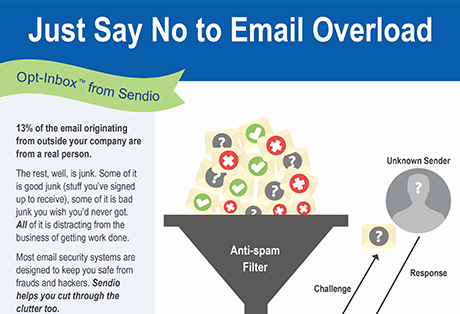 Just Say No to Email Overload